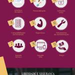 Infográfico com 9 motivos para testar o Ubuntu | infografico